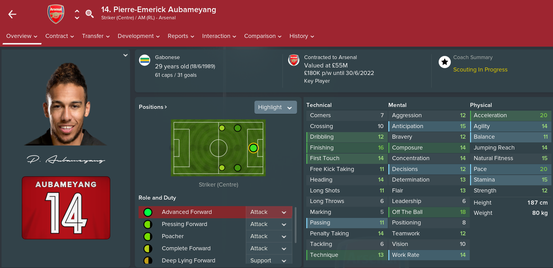 My New 4-4-2 System on FM19  